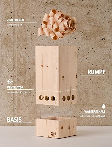 Infografik Funktionsweise zirb Luftbefeuchter